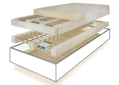 ProNatura Woodspring® Inside Set sensibel