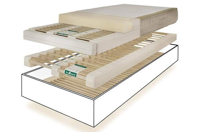 ProNatura Woodspring® Inside Set Möbelstoff Schlafsystem